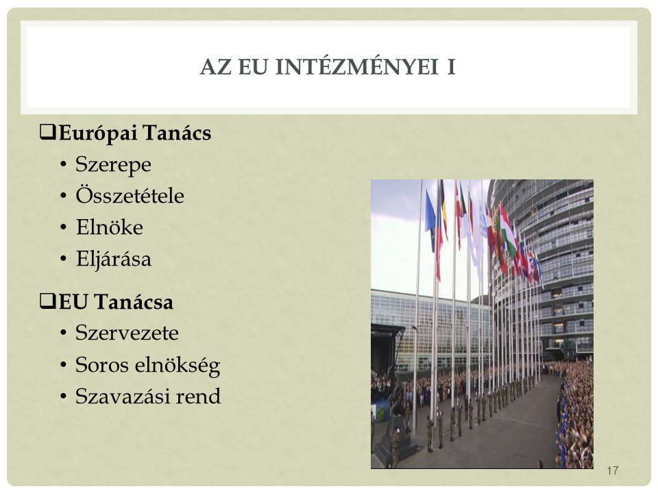 AZ EU INTÉZMÉNYEI I  Európai Tanács Szerepe Összetétele Elnöke Eljárása  EU Tanácsa Szervezete Soros elnökség Szavazási rend 17