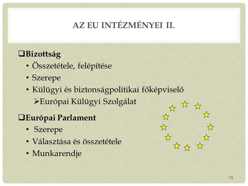 AZ EU INTÉZMÉNYEI II.