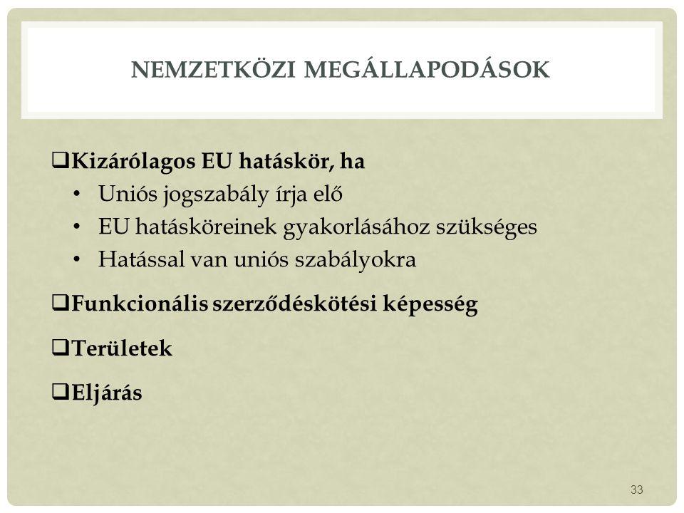 NEMZETKÖZI MEGÁLLAPODÁSOK  Kizárólagos EU hatáskör, ha Uniós jogszabály írja elő EU hatásköreinek gyakorlásához szükséges Hatással van uniós szabályokra  Funkcionális szerződéskötési képesség  Területek  Eljárás 33