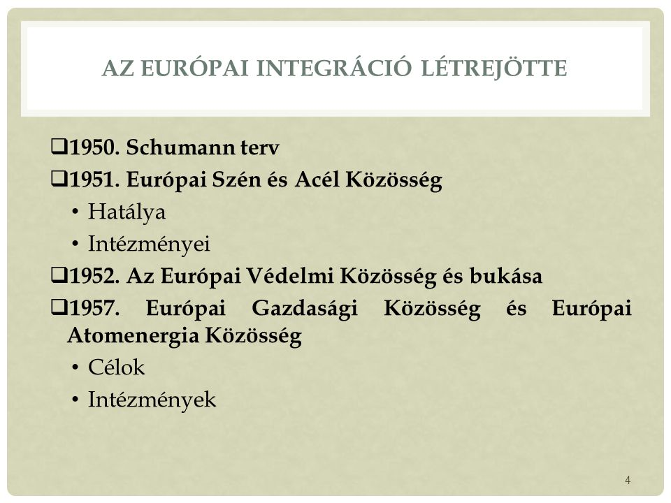 AZ EURÓPAI INTEGRÁCIÓ LÉTREJÖTTE  1950.Schumann terv  1951.