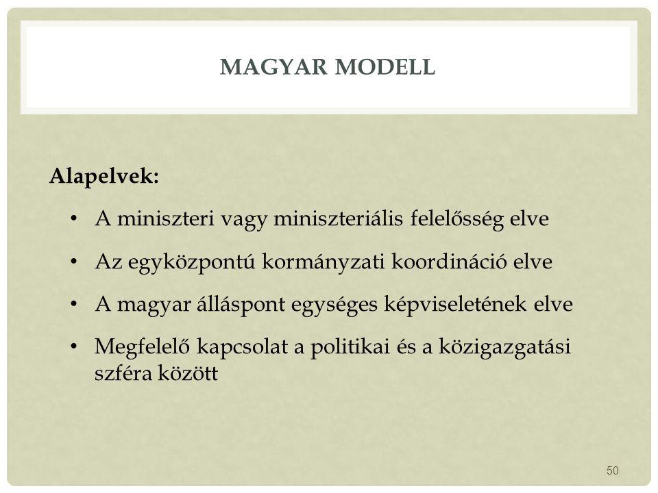 MAGYAR MODELL Alapelvek: A miniszteri vagy miniszteriális felelősség elve Az egyközpontú kormányzati koordináció elve A magyar álláspont egységes képviseletének elve Megfelelő kapcsolat a politikai és a közigazgatási szféra között 50