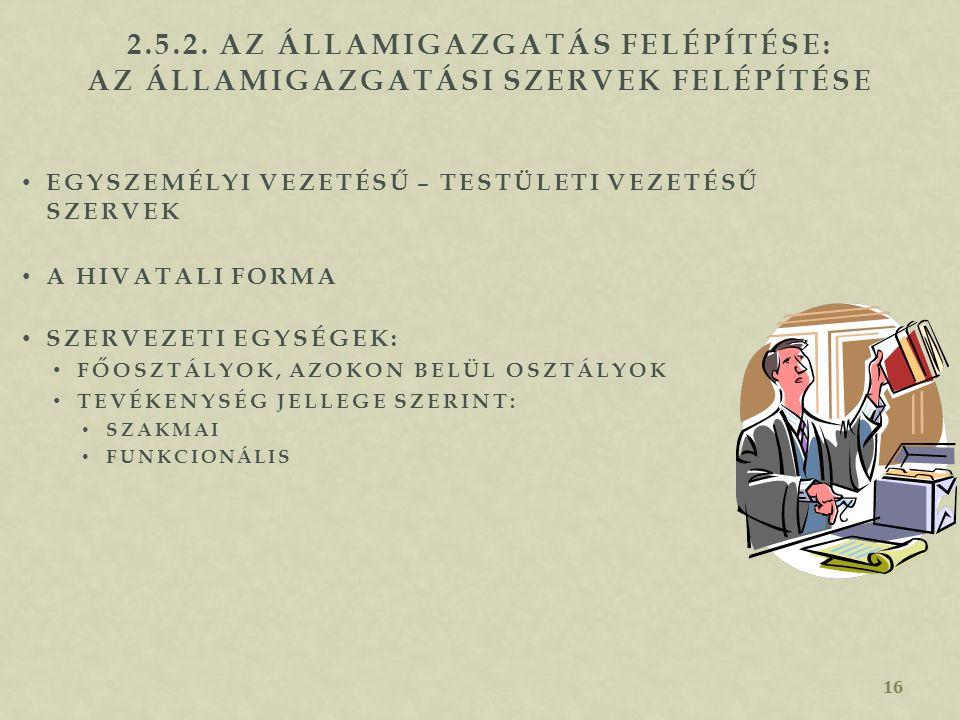 2.5.1. Az államigazgatás felépítése: az államigazgatás személyzete KÖZTISZTVISELŐI RENDSZEREK A KIVÁLASZTÁS SZEMPONTJÁBÓL ZSÁKMÁNYRENDSZERKARRIER TÍPU