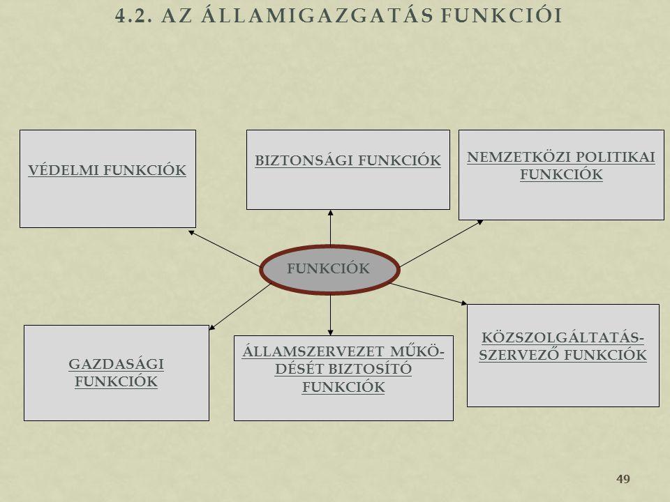 4.2. AZ ÁLLAMIGAZGATÁS TÁRSADALMI FUNKCIÓI FUNKCIÓ-TEVÉKENYSÉG-FELADAT ÖSSZEFÜGGÉSEI: A FUNKCIÓ FEJEZI KI LEGÁLTALÁNOSABBAN AZ ÁLLAMIGAZGATÁS TÁRSADAL