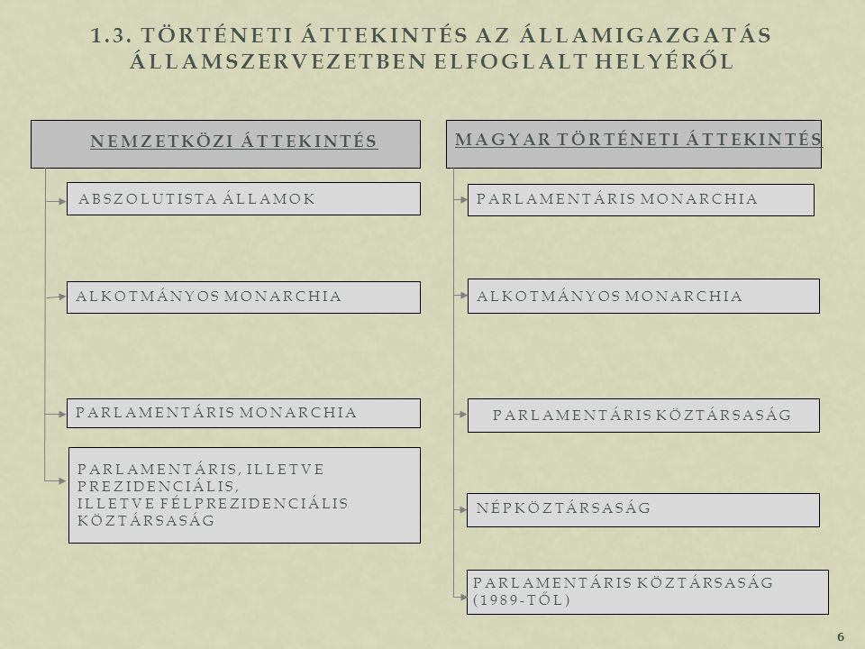 5 1.2. Hatalommegosztás a magyar államszervezetben közigazgatási nézőpontból ORSZÁGGYŰLÉS KÖZIGAZGATÁS ALKOTMÁNYBÍRÓSÁG BÍRÓSÁGOK ÜGYÉSZSÉG KÖZTÁRSASÁ