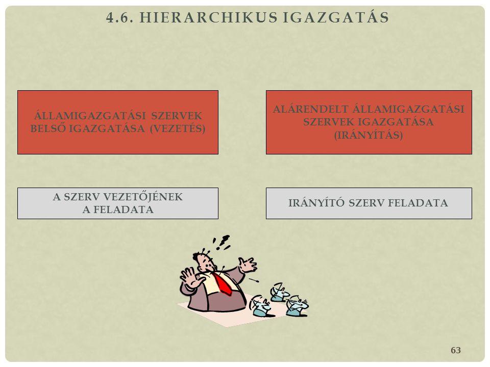 62 4.5.5. AZ ÁLLAMIGAZGATÁSI SZERV HATÓSÁGI (SZAKMAI) ÉS SZOLGÁLTATÓ TEVÉKENYSÉGE ÁLLAMIGAZGATÁSI SZERV HATÓSÁGI ÉS SZOLGÁLTATÓ TEVÉKENYSÉG (EGYÜTT) S