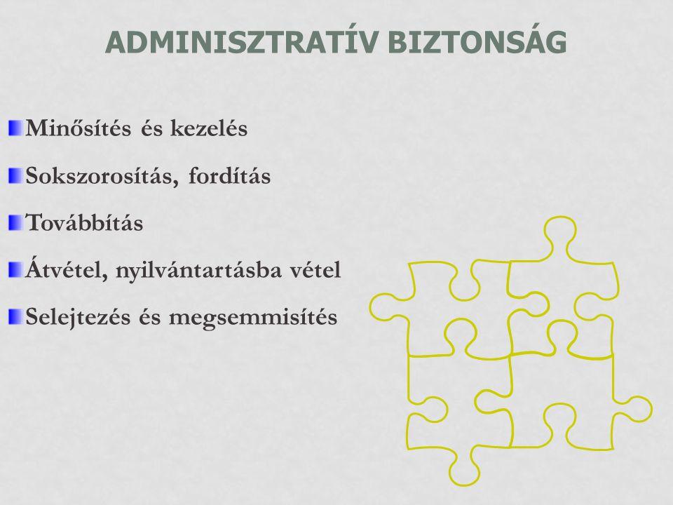 ADMINISZTRATÍV BIZTONSÁG Minősítés és kezelés Sokszorosítás, fordítás Továbbítás Átvétel, nyilvántartásba vétel Selejtezés és megsemmisítés