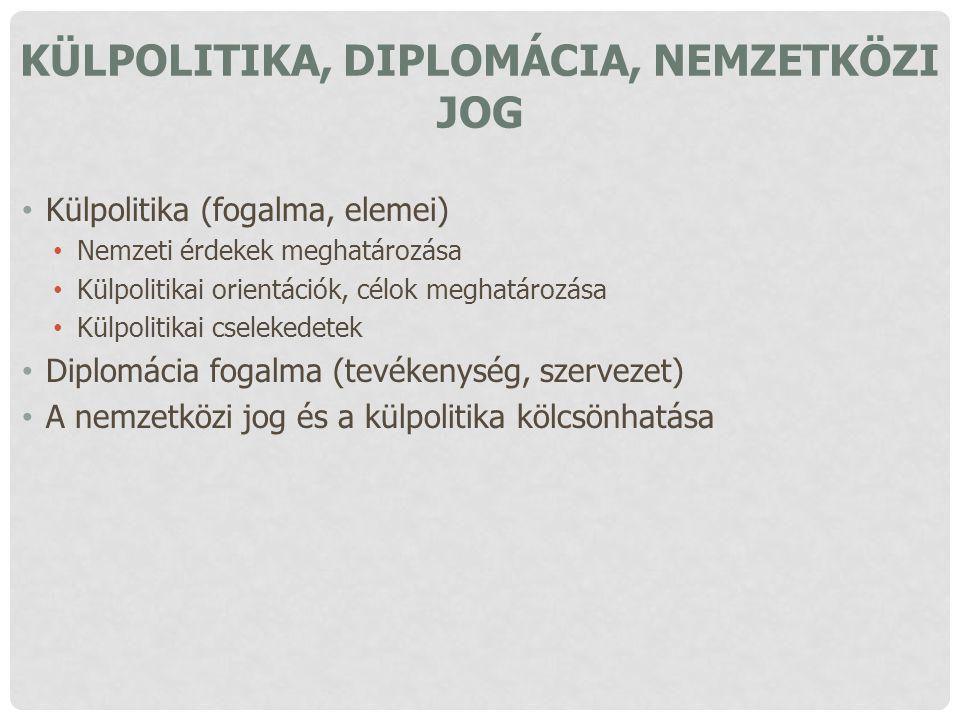 KÜLPOLITIKA, DIPLOMÁCIA, NEMZETKÖZI JOG Külpolitika (fogalma, elemei) Nemzeti érdekek meghatározása Külpolitikai orientációk, célok meghatározása Külp