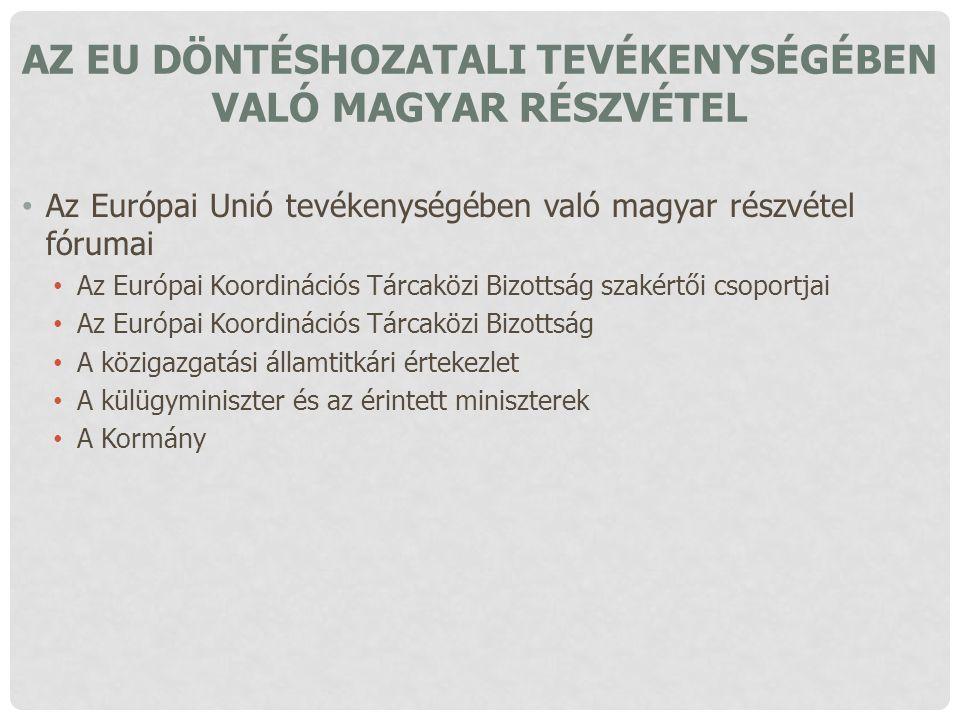 AZ EU DÖNTÉSHOZATALI TEVÉKENYSÉGÉBEN VALÓ MAGYAR RÉSZVÉTEL Az Európai Unió tevékenységében való magyar részvétel fórumai Az Európai Koordinációs Tárca