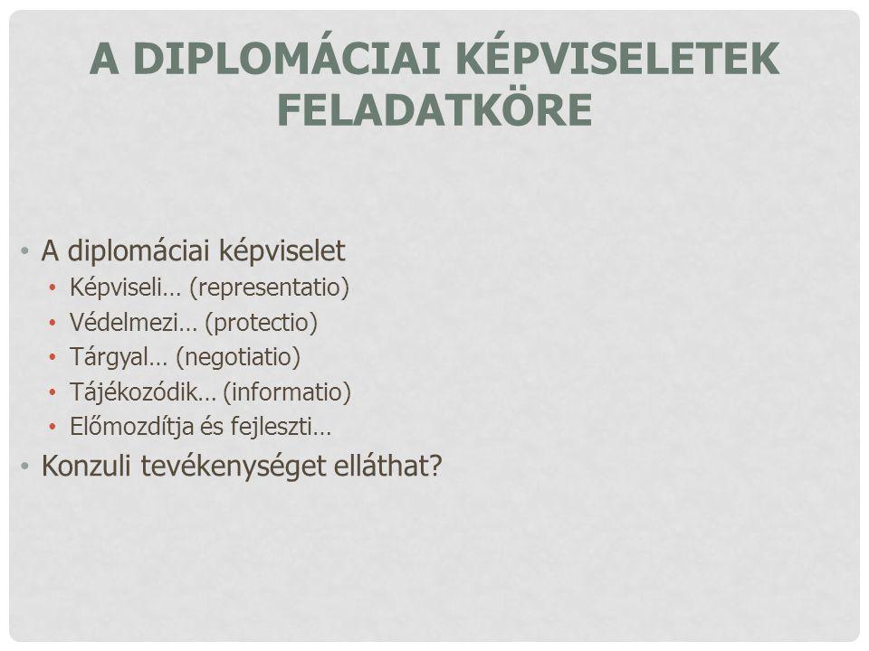 A DIPLOMÁCIAI KÉPVISELETEK FELADATKÖRE A diplomáciai képviselet Képviseli… (representatio) Védelmezi… (protectio) Tárgyal… (negotiatio) Tájékozódik… (