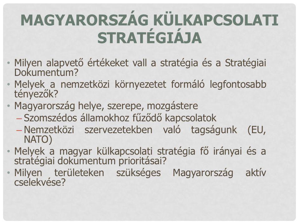 MAGYARORSZÁG KÜLKAPCSOLATI STRATÉGIÁJA Milyen alapvető értékeket vall a stratégia és a Stratégiai Dokumentum? Melyek a nemzetközi környezetet formáló