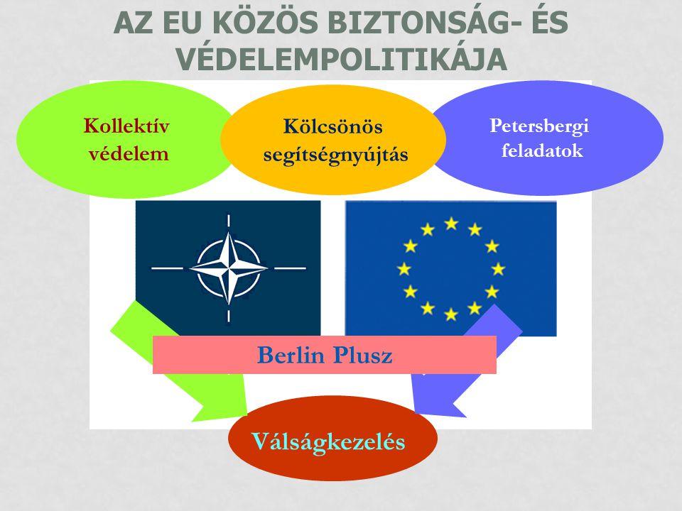 Kollektív védelem Petersbergi feladatok Válságkezelés Berlin Plusz AZ EU KÖZÖS BIZTONSÁG- ÉS VÉDELEMPOLITIKÁJA Kölcsönös segítségnyújtás