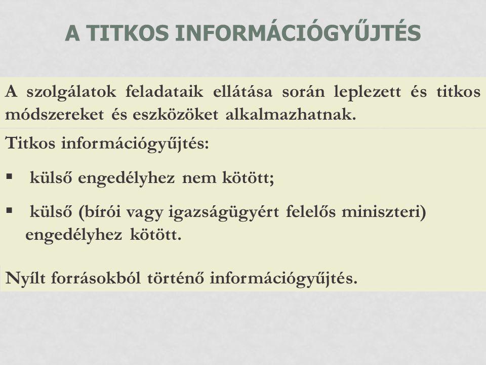 A TITKOS INFORMÁCIÓGYŰJTÉS Titkos információgyűjtés:  külső engedélyhez nem kötött;  külső (bírói vagy igazságügyért felelős miniszteri) engedélyhez