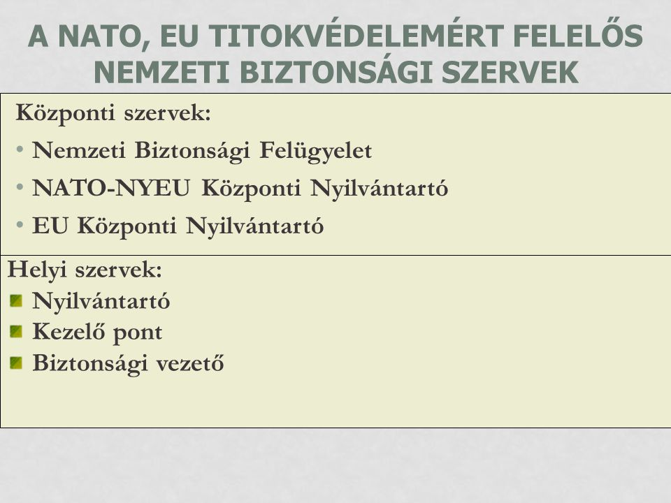 A NATO, EU TITOKVÉDELEMÉRT FELELŐS NEMZETI BIZTONSÁGI SZERVEK Központi szervek: Nemzeti Biztonsági Felügyelet NATO-NYEU Központi Nyilvántartó EU Közpo