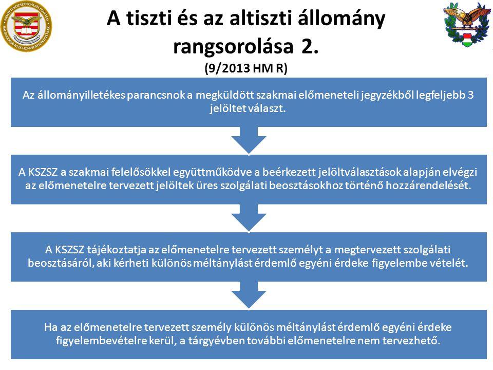 A tiszti és az altiszti állomány rangsorolása 2.