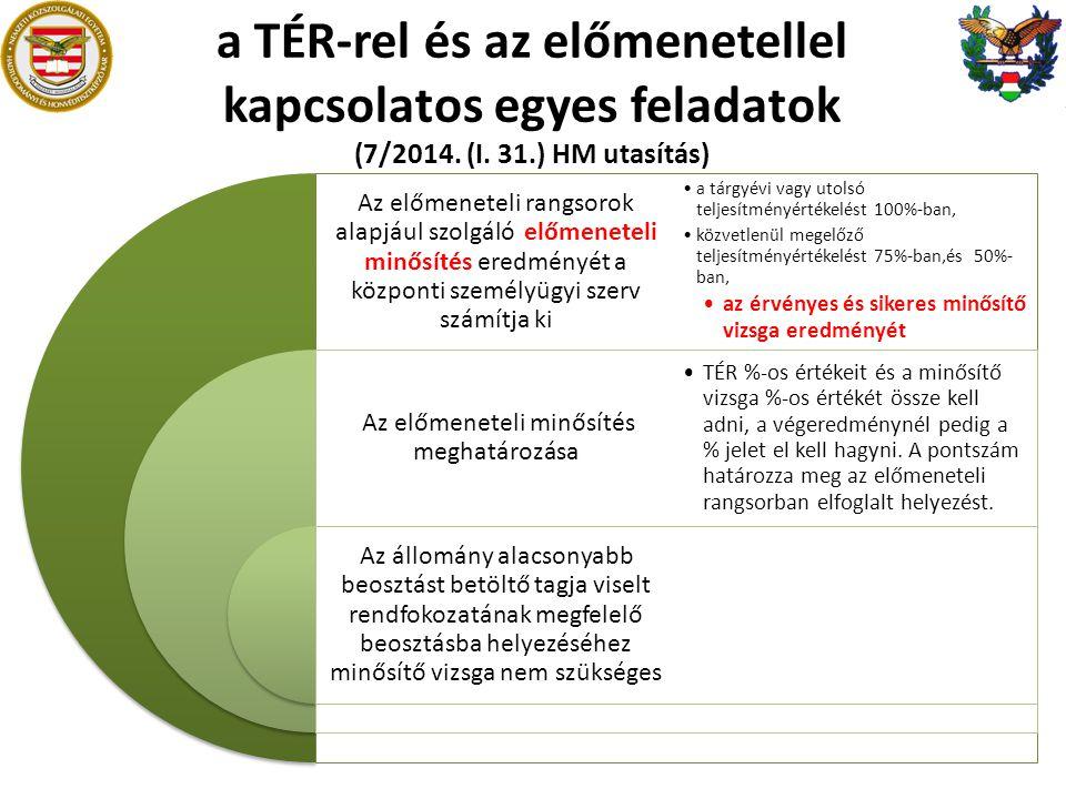 a TÉR-rel és az előmenetellel kapcsolatos egyes feladatok (7/2014.