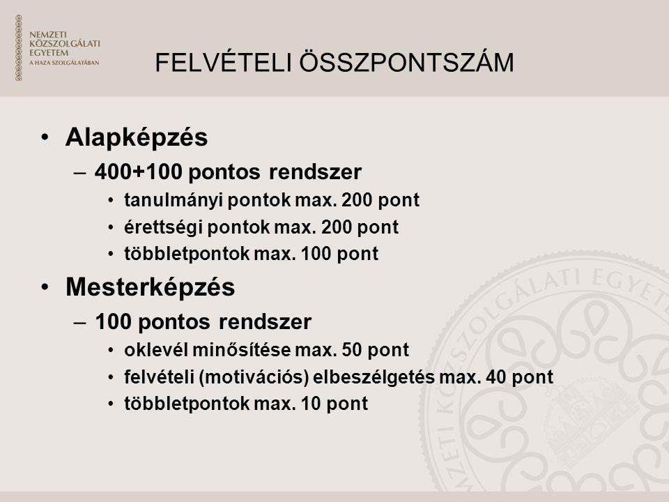 FELVÉTELI ÖSSZPONTSZÁM Alapképzés –400+100 pontos rendszer tanulmányi pontok max. 200 pont érettségi pontok max. 200 pont többletpontok max. 100 pont