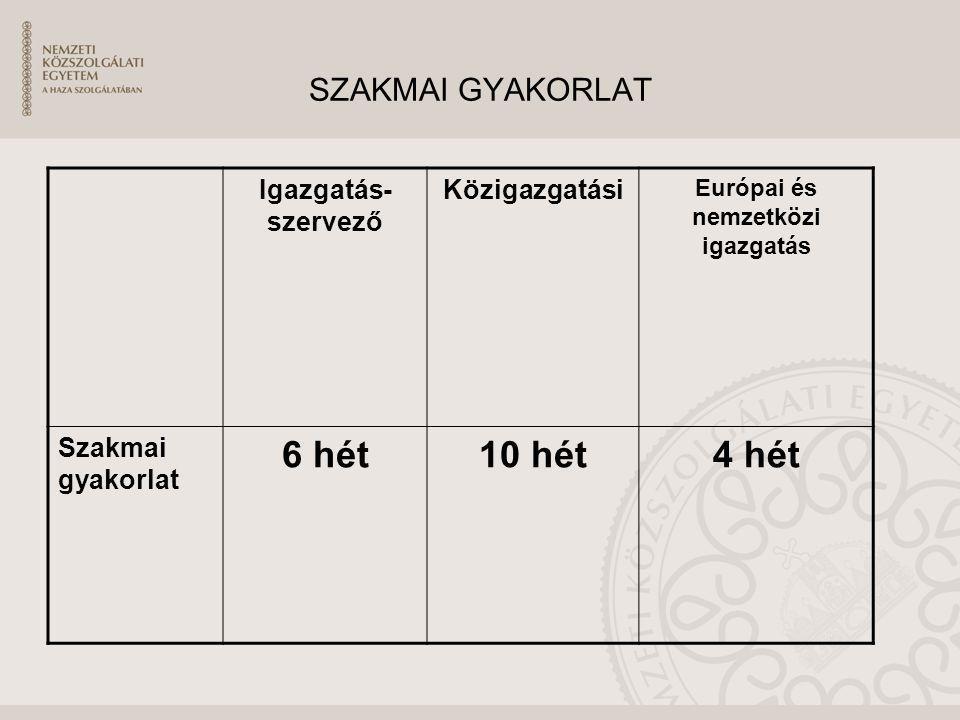 SZAKMAI GYAKORLAT Igazgatás- szervező Közigazgatási Európai és nemzetközi igazgatás Szakmai gyakorlat 6 hét10 hét4 hét