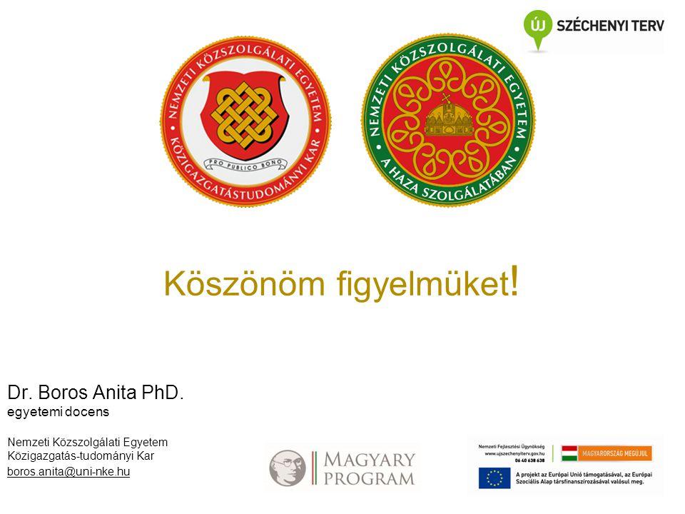Köszönöm figyelmüket ! Dr. Boros Anita PhD. egyetemi docens Nemzeti Közszolgálati Egyetem Közigazgatás-tudományi Kar boros.anita@uni-nke.hu