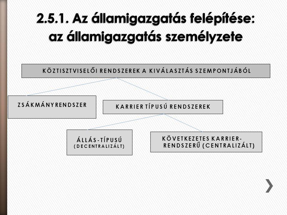 KÖZTISZTVISELŐI RENDSZEREK A KIVÁLASZTÁS SZEMPONTJÁBÓL ZSÁKMÁNYRENDSZER KARRIER TÍPUSÚ RENDSZEREK ÁLLÁS-TÍPUSÚ (DECENTRALIZÁLT) KÖVETKEZETES KARRIER-