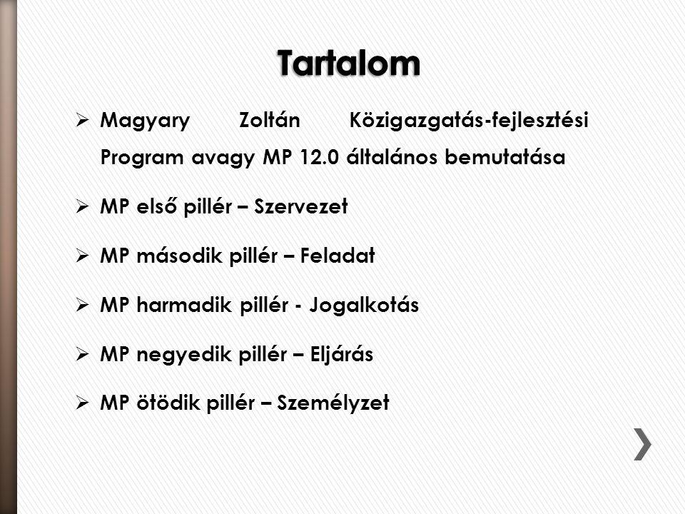  Magyary Zoltán Közigazgatás-fejlesztési Program avagy MP 12.0 általános bemutatása  MP első pillér – Szervezet  MP második pillér – Feladat  MP h