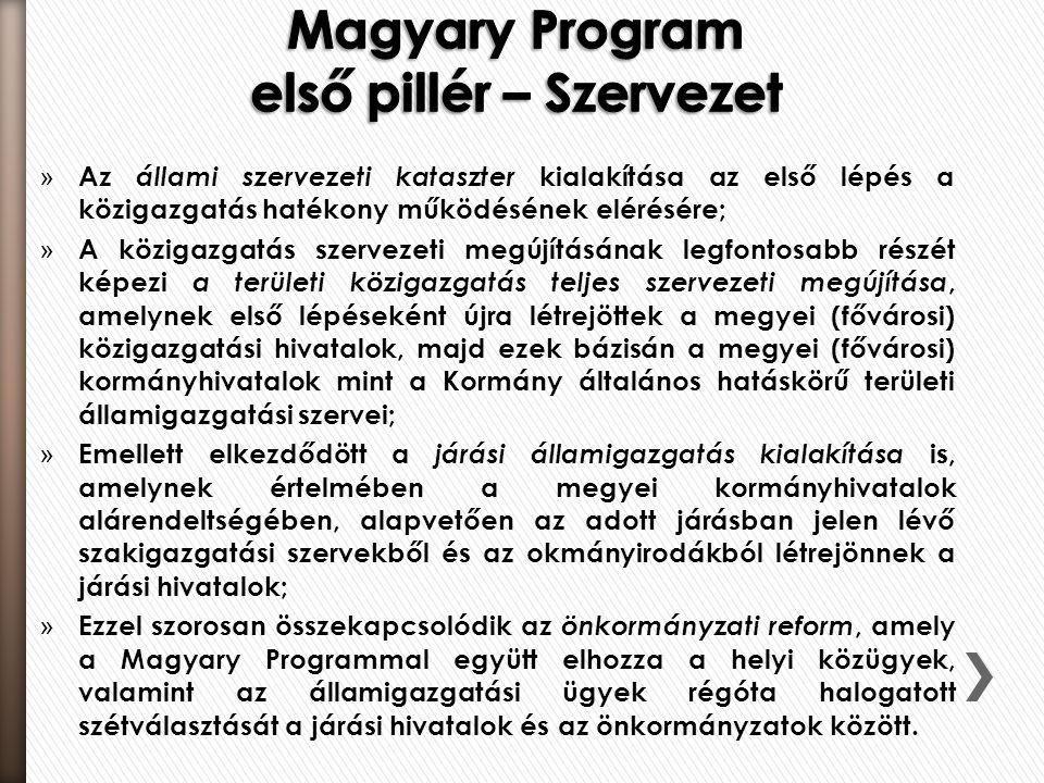» Az állami szervezeti kataszter kialakítása az első lépés a közigazgatás hatékony működésének elérésére; » A közigazgatás szervezeti megújításának le