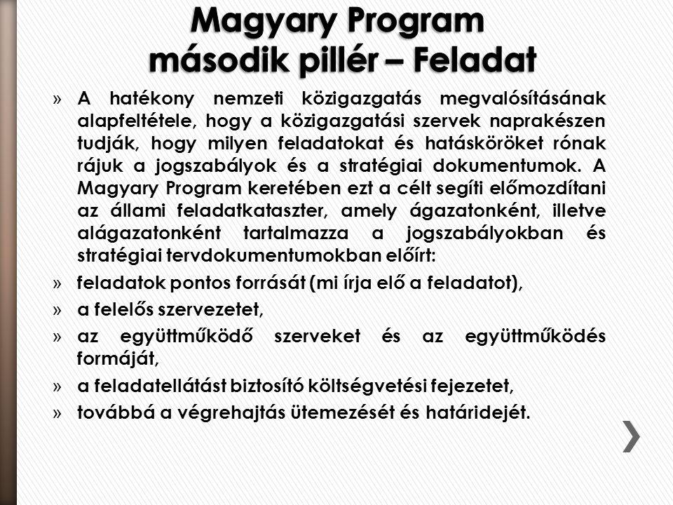 » A hatékony nemzeti közigazgatás megvalósításának alapfeltétele, hogy a közigazgatási szervek naprakészen tudják, hogy milyen feladatokat és hatáskör