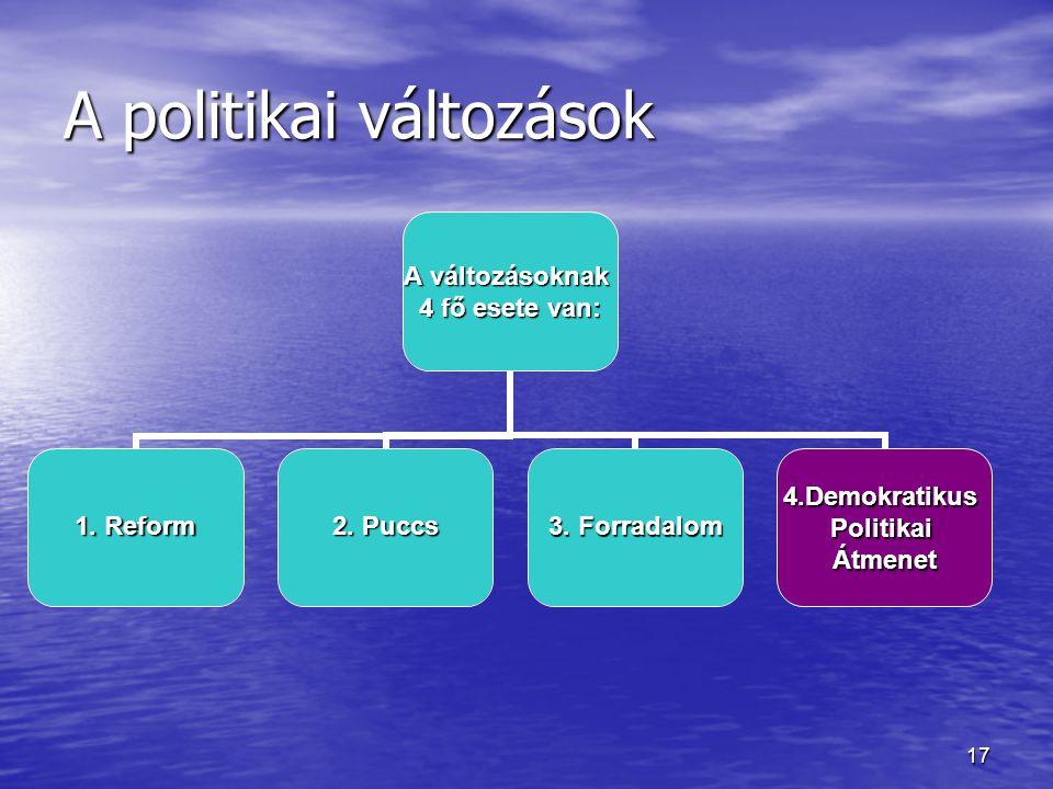 17 A politikai változások A változásoknak 4 fő esete van: 1. Reform 2. Puccs 3. Forradalom 4.DemokratikusPolitikaiÁtmenet