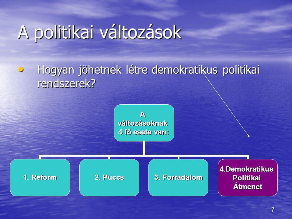 18 A politikai változások összehasonlítása ReformPuccsForradalomÁtmenet Indulása:Felülről AlulrólFelülről+Alulról Lefolyása:Békés Békés vagy erőszakos ErőszakosBékés Szemben álló aktorai Konzervatívok vs.
