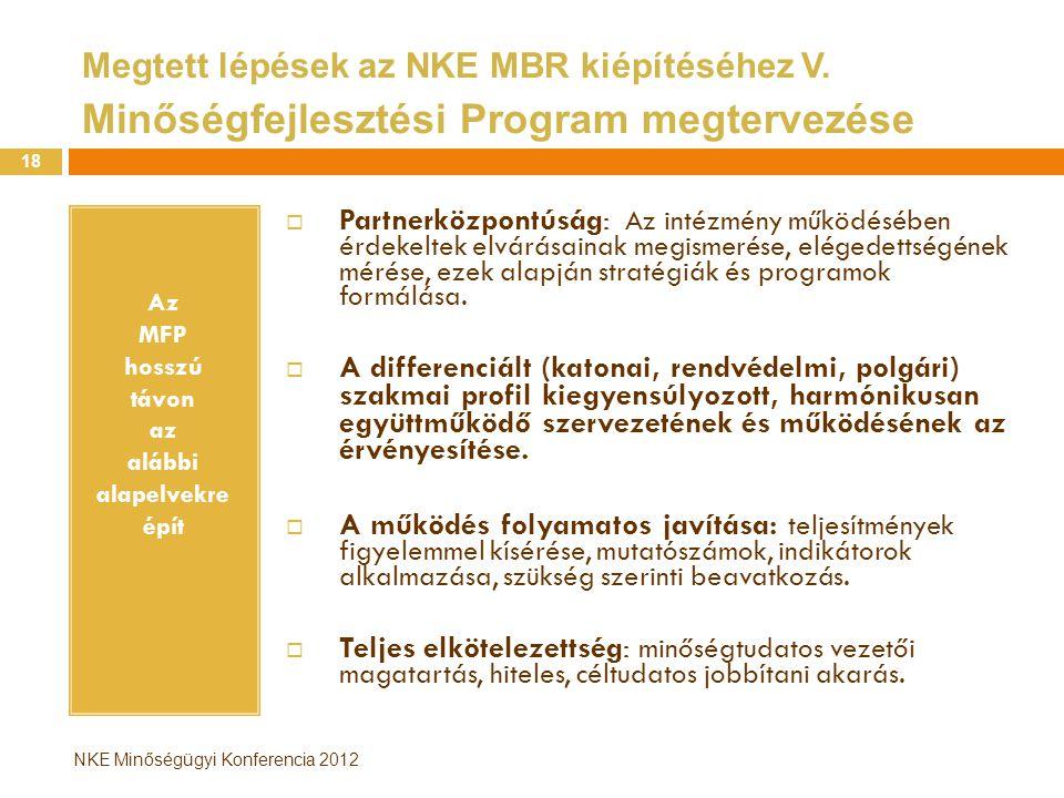 NKE Minőségügyi Konferencia 2012 Megtett lépések az NKE MBR kiépítéséhez V. Minőségfejlesztési Program megtervezése Az MFP hosszú távon az alábbi alap
