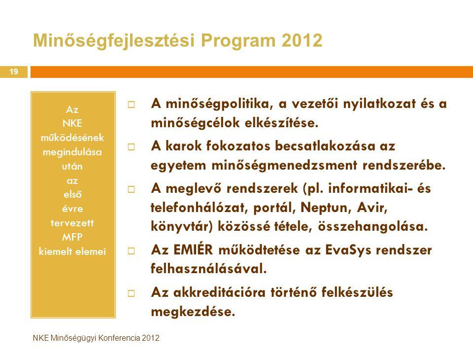 NKE Minőségügyi Konferencia 2012 Minőségfejlesztési Program 2012 Az NKE működésének megindulása után az első évre tervezett MFP kiemelt elemei  A minőségpolitika, a vezetői nyilatkozat és a minőségcélok elkészítése.
