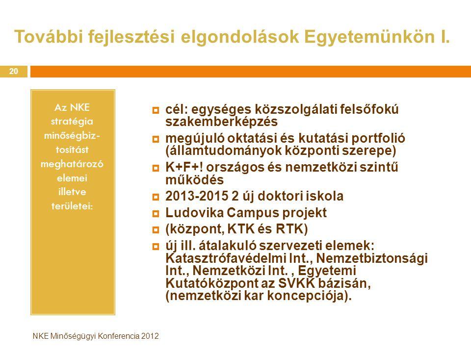 NKE Minőségügyi Konferencia 2012 További fejlesztési elgondolások Egyetemünkön I.  cél: egységes közszolgálati felsőfokú szakemberképzés  megújuló o