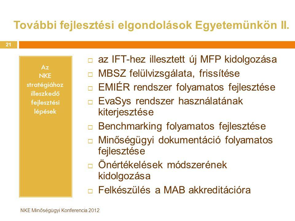 NKE Minőségügyi Konferencia 2012 További fejlesztési elgondolások Egyetemünkön II.  az IFT-hez illesztett új MFP kidolgozása  MBSZ felülvizsgálata,