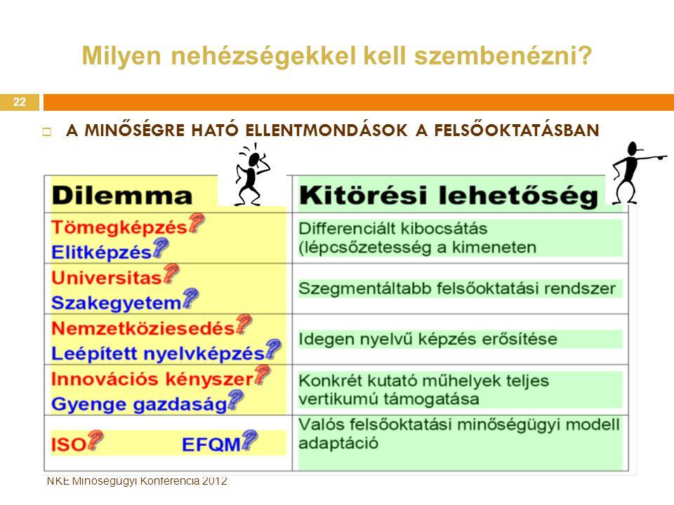 NKE Minőségügyi Konferencia 2012 Milyen nehézségekkel kell szembenézni?  A MINŐSÉGRE HATÓ ELLENTMONDÁSOK A FELSŐOKTATÁSBAN 22