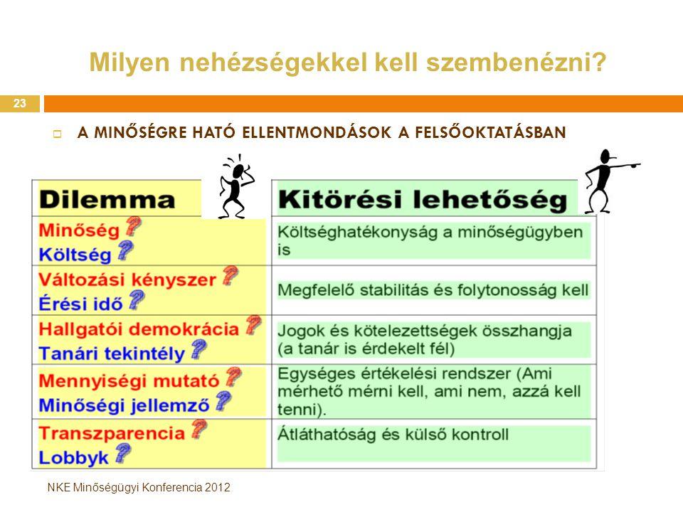 NKE Minőségügyi Konferencia 2012 Milyen nehézségekkel kell szembenézni?  A MINŐSÉGRE HATÓ ELLENTMONDÁSOK A FELSŐOKTATÁSBAN 23