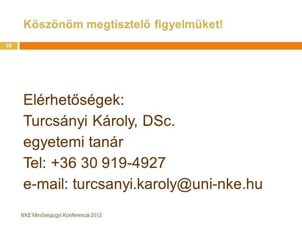 NKE Minőségügyi Konferencia 2012 Köszönöm megtisztelő figyelmüket! Elérhetőségek: Turcsányi Károly, DSc. egyetemi tanár Tel: +36 30 919-4927 e-mail: t