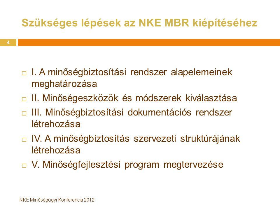 NKE Minőségügyi Konferencia 2012 Szükséges lépések az NKE MBR kiépítéséhez  I. A minőségbiztosítási rendszer alapelemeinek meghatározása  II. Minősé