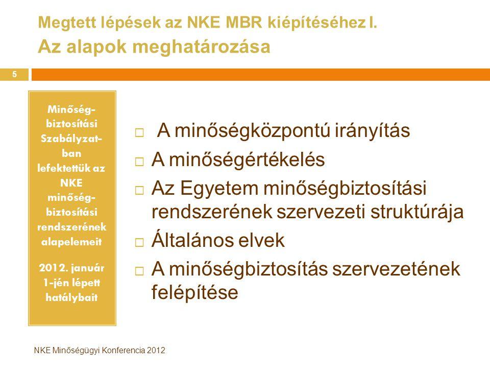 NKE Minőségügyi Konferencia 2012 Megtett lépések az NKE MBR kiépítéséhez I. Az alapok meghatározása  A minőségközpontú irányítás  A minőségértékelés
