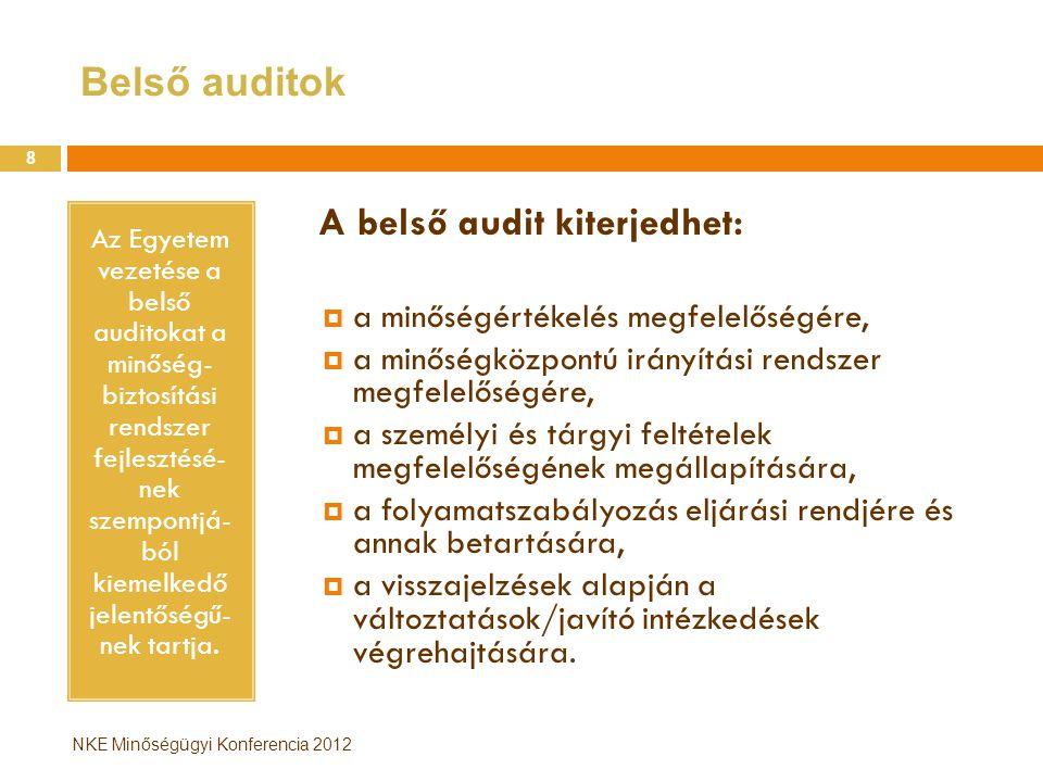 NKE Minőségügyi Konferencia 2012 Belső auditok Az Egyetem vezetése a belső auditokat a minőség- biztosítási rendszer fejlesztésé- nek szempontjá- ból