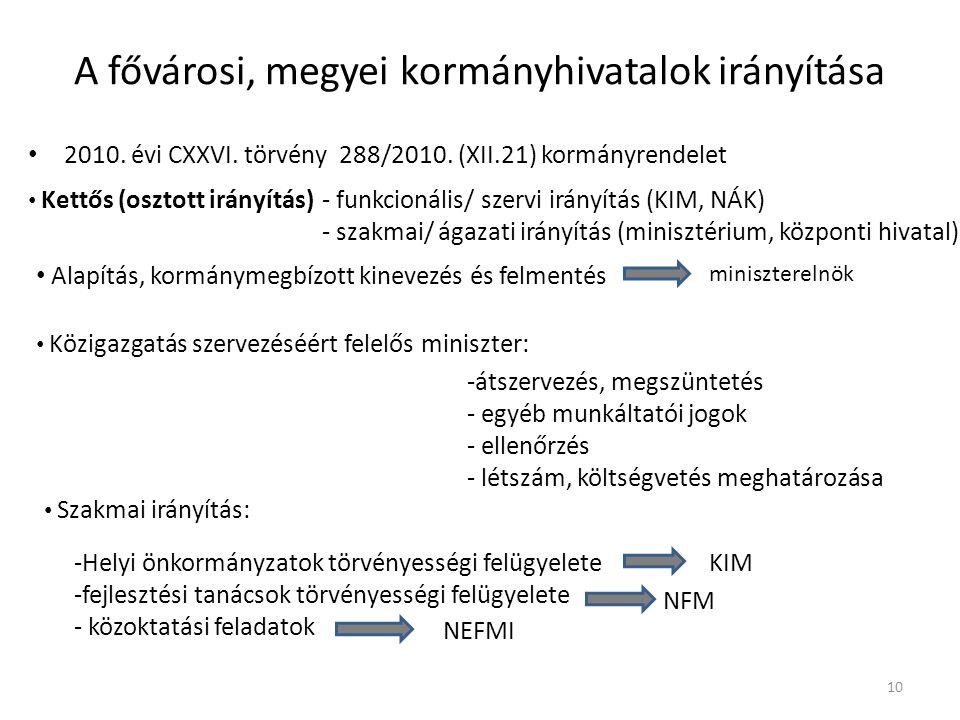 A fővárosi, megyei kormányhivatalok irányítása 2010. évi CXXVI. törvény 288/2010. (XII.21) kormányrendelet Kettős (osztott irányítás) - funkcionális/