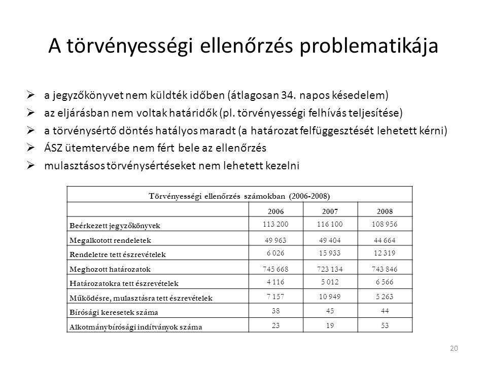 A törvényességi ellenőrzés problematikája  a jegyzőkönyvet nem küldték időben (átlagosan 34. napos késedelem)  az eljárásban nem voltak határidők (p