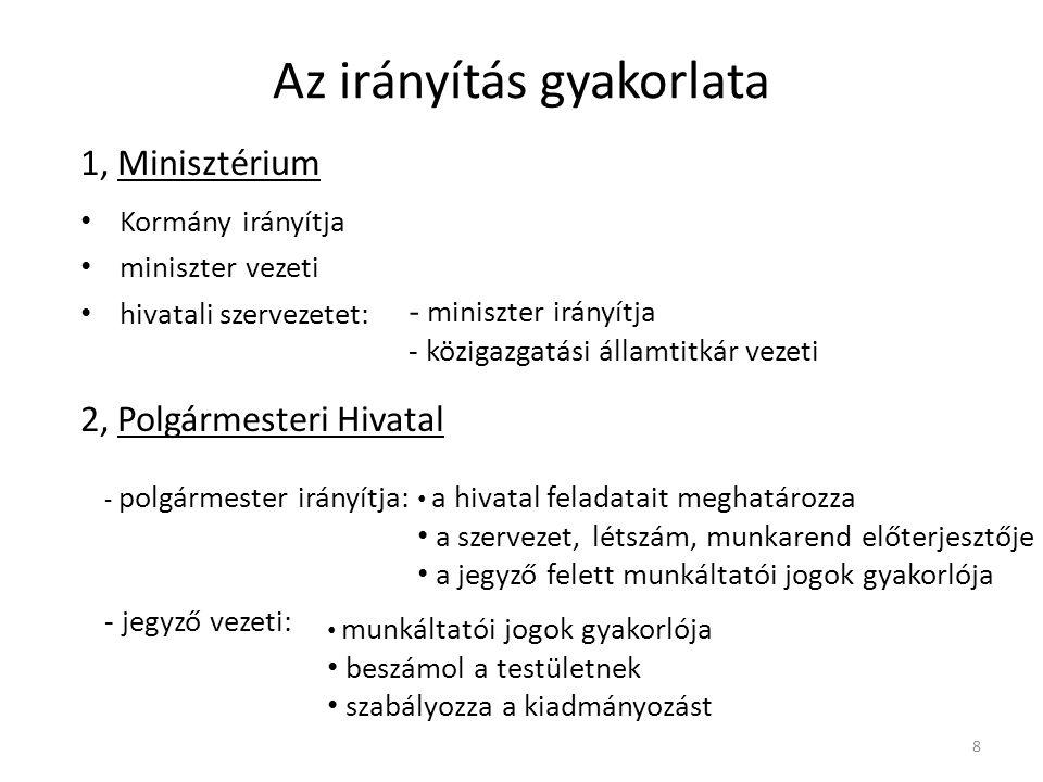 Az irányítás gyakorlata 1, Minisztérium Kormány irányítja miniszter vezeti hivatali szervezetet: - miniszter irányítja - közigazgatási államtitkár vez