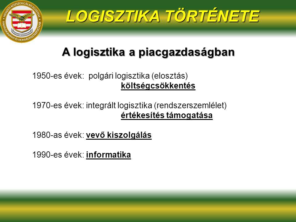 LOGISZTIKA TÖRTÉNETE A logisztika a piacgazdaságban 1950-es évek: polgári logisztika (elosztás) költségcsökkentés 1970-es évek: integrált logisztika (rendszerszemlélet) értékesítés támogatása 1980-as évek: vevő kiszolgálás 1990-es évek: informatika