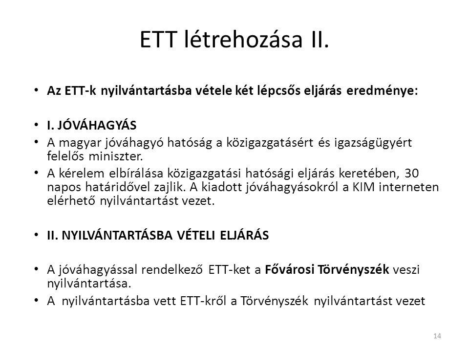 ETT létrehozása II. Az ETT-k nyilvántartásba vétele két lépcsős eljárás eredménye: I. JÓVÁHAGYÁS A magyar jóváhagyó hatóság a közigazgatásért és igazs