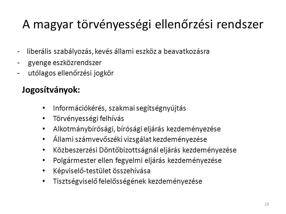 A magyar törvényességi ellenőrzési rendszer - liberális szabályozás, kevés állami eszköz a beavatkozásra -gyenge eszközrendszer -utólagos ellenőrzési