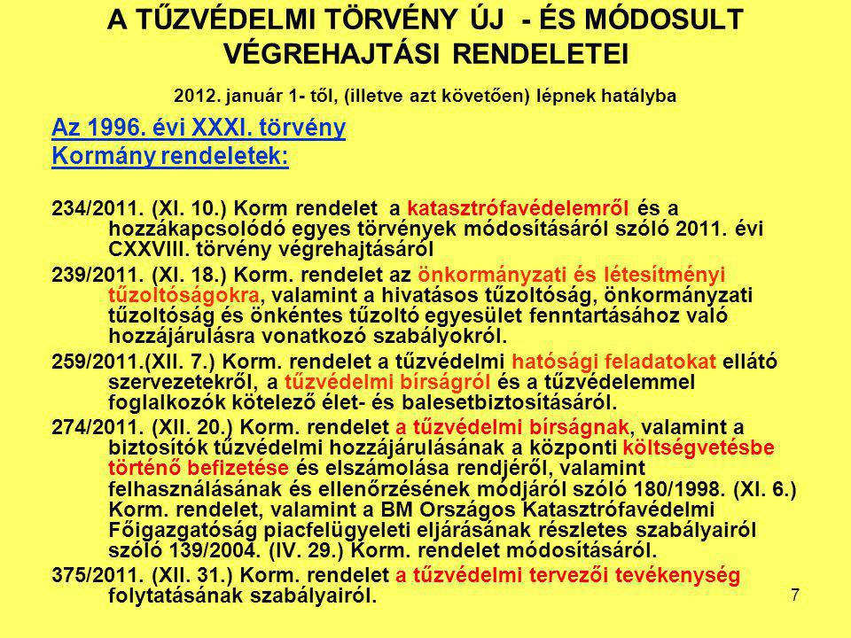 BM rendeletek: 39/2011.(XI.