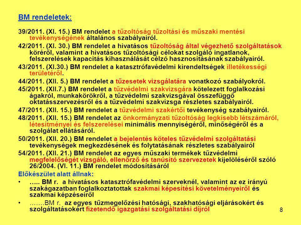 BM rendeletek: 39/2011. (XI. 15.) BM rendelet a tűzoltóság tűzoltási és műszaki mentési tevékenységének általános szabályairól. 42/2011. (XI. 30.) BM