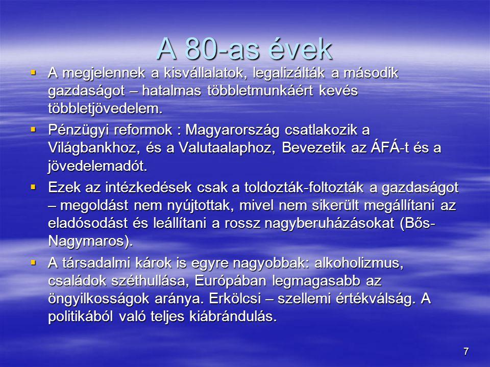 18 Országgyűlés 1994-98