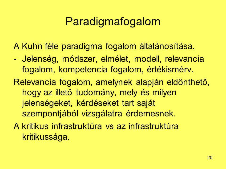 Paradigmafogalom A Kuhn féle paradigma fogalom általánosítása. -Jelenség, módszer, elmélet, modell, relevancia fogalom, kompetencia fogalom, értékismé