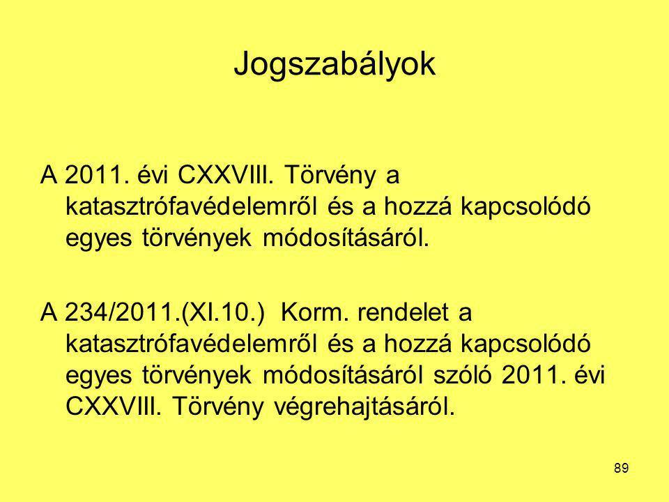 Jogszabályok A 2011. évi CXXVIII. Törvény a katasztrófavédelemről és a hozzá kapcsolódó egyes törvények módosításáról. A 234/2011.(XI.10.) Korm. rende