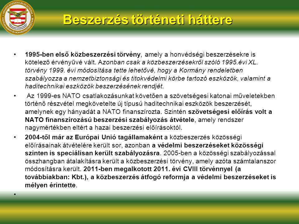 NATO beszerzés A NATO Biztonsági Beruházási Program keretében megvalósuló beszerzésekre vonatkozó részletes szabályokról szóló 109/2012.